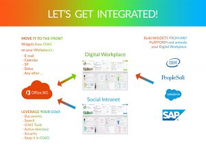 Let's get integrated!