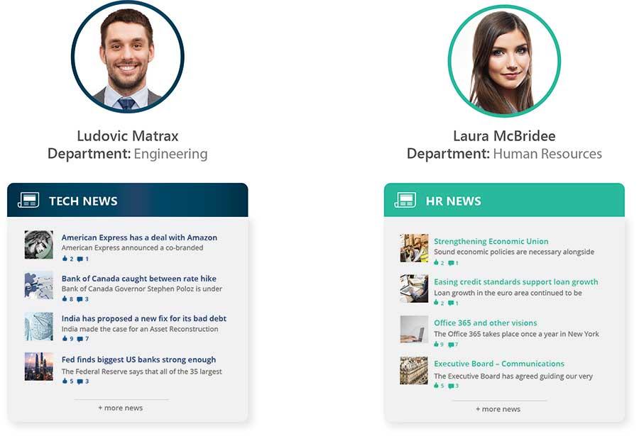 user-profile-news