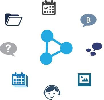 Intranet integration icons